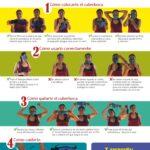 Infografía Cómo usar el cubrebocas
